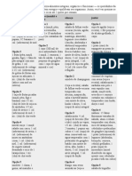 Cardápio Dieta Ortomolecular