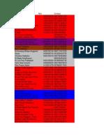 Data Panitia Temu Rektor