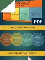 Caracteristicas de un Administrador.pdf