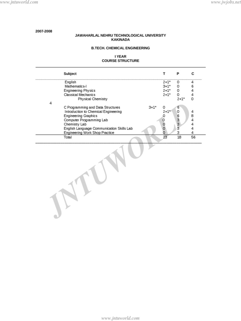 Syllabus book fourier series battery electricity fandeluxe Gallery