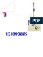 Components of Rig