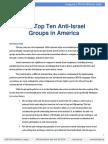 Top 10 Anti Israel Groups in America