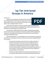 Top 10 Anti Israel Groups in America