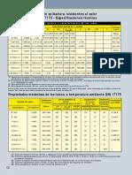 Aceros - Catalogo Tubasol 10-04-06