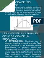 Clase 8. Mkt Productos (1)