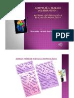 Modelos Históricos de La Evaluación Psicológica