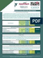 Firefly Music Festival Economic Impact Report, FINAL, 12.03.14