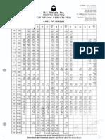 ANSI Pipe Schedule