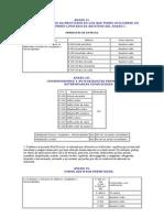 Lista de Aditivos Permitidos Para Moluscos