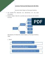 Unidad 1 Explicaciones Teoricas Del Desarrollo Del Nino