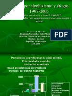 Egresos Por Alcoholismo y Drogas, 1997-2005, Presentación