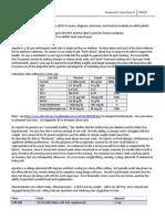 Iron Deficiency Case Study