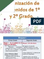 Organización de Contenidos de 1º y 2º Grado