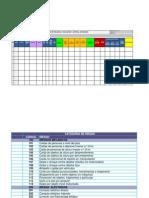 2. Formato de IPERC