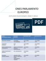 Elecciones Parlamento Europeo