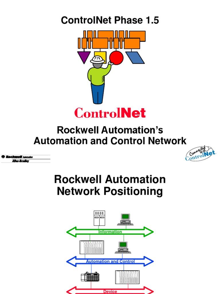Control Net Presentación ppt | Network Packet | Network Topology