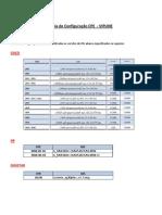 Procedimento Ativação-Migração Vip Line V21