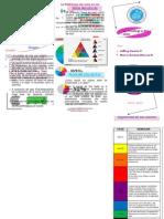 Tríptico Psicología del color