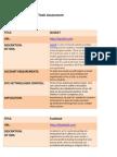 cloud tools assessment