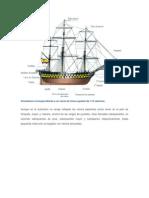 Navios Españoles Franceses