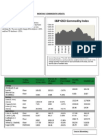 Monthly Commodity Updat1