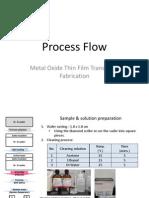 TFTs Process Flow