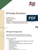 02 Modelo Ricardiano