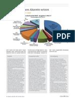 Bundeshaushalt 2015. Übersicht zu Einzeletats