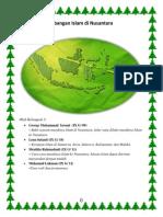 Sejarah Perkembangan Islam Di Nusantara