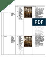 Tabel Laprak Biokim Karbo 1
