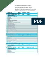 RESULTADO DE INSTITUCIONES ELEGIBLES PRONABEC.docx