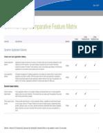 Citrix XenApp Comparative Feature Matrix