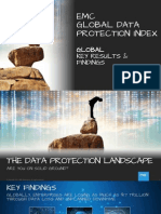 EMC GLOBAL DATA PROTECTION INDEX