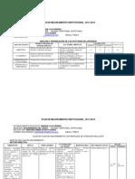 Plan de Mejoramiento Institucional 2011-2014