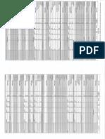 Departementales Resultats Designation Candidates
