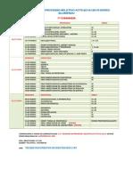 Cronograma Blumenau Act 21-11-14