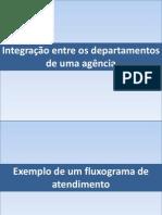 Aula 26 Ago - Integração dos departamentos de uma agência