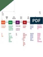 Mapa Conceptual Métodos