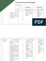 Modelo de Informe Tecnico Pedagogico de Educacion Primaria