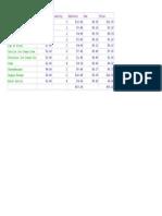 belindas tasty truck customer calculations - sample order
