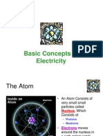 02 INTRODUCTION TO ELECTRICITY.ppt