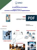 Sistemas estrategicos en las organizaciones