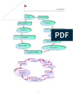 Proyecto Modelo Del Grifo Repsol