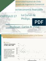 Macroeconomia Philips