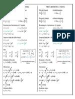 Formulario de Física 2 Dinámica