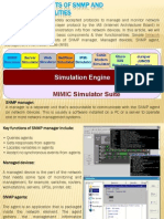 Basic Components of SNMP and Their Functionalities