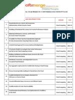 2014-15 Java Titles