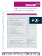Donate Life - History of Organ and Tissue Transplantation
