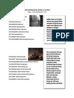Cara Menghafal Asma Ul Husna PDF