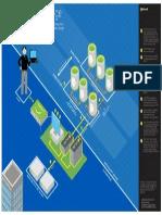 MS Arch Hybrid Store 3D SEC PDF